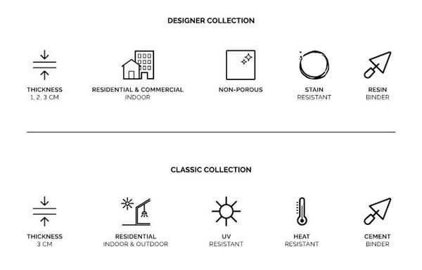 vetrazzo designer v classic collections